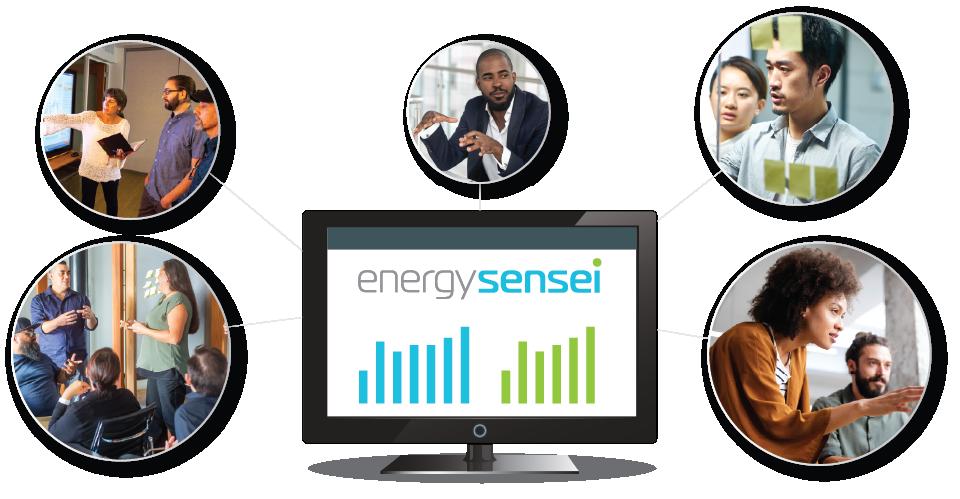 Energy Sensei